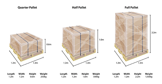 pallet_distribution_highway_logistics
